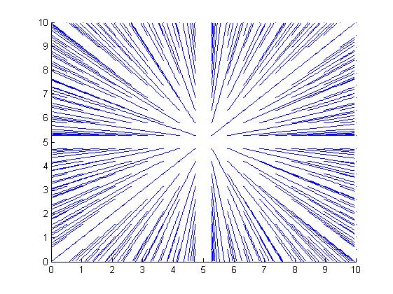 Using Mayavi to visualize electric fields | Elektromagnetisme