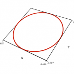 3D plot for exercise 2a